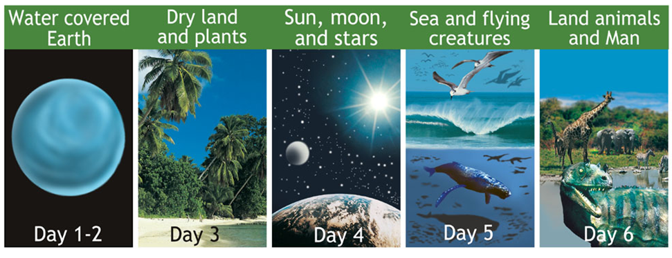 6-Day Creation of the Universe (1/6)