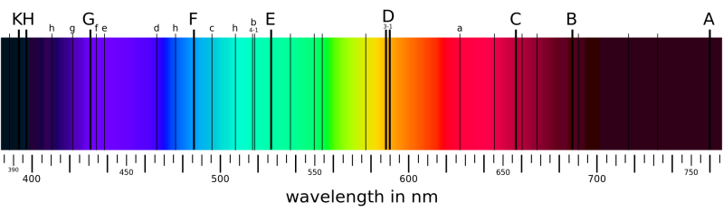 2000px-Fraunhofer_lines.svg