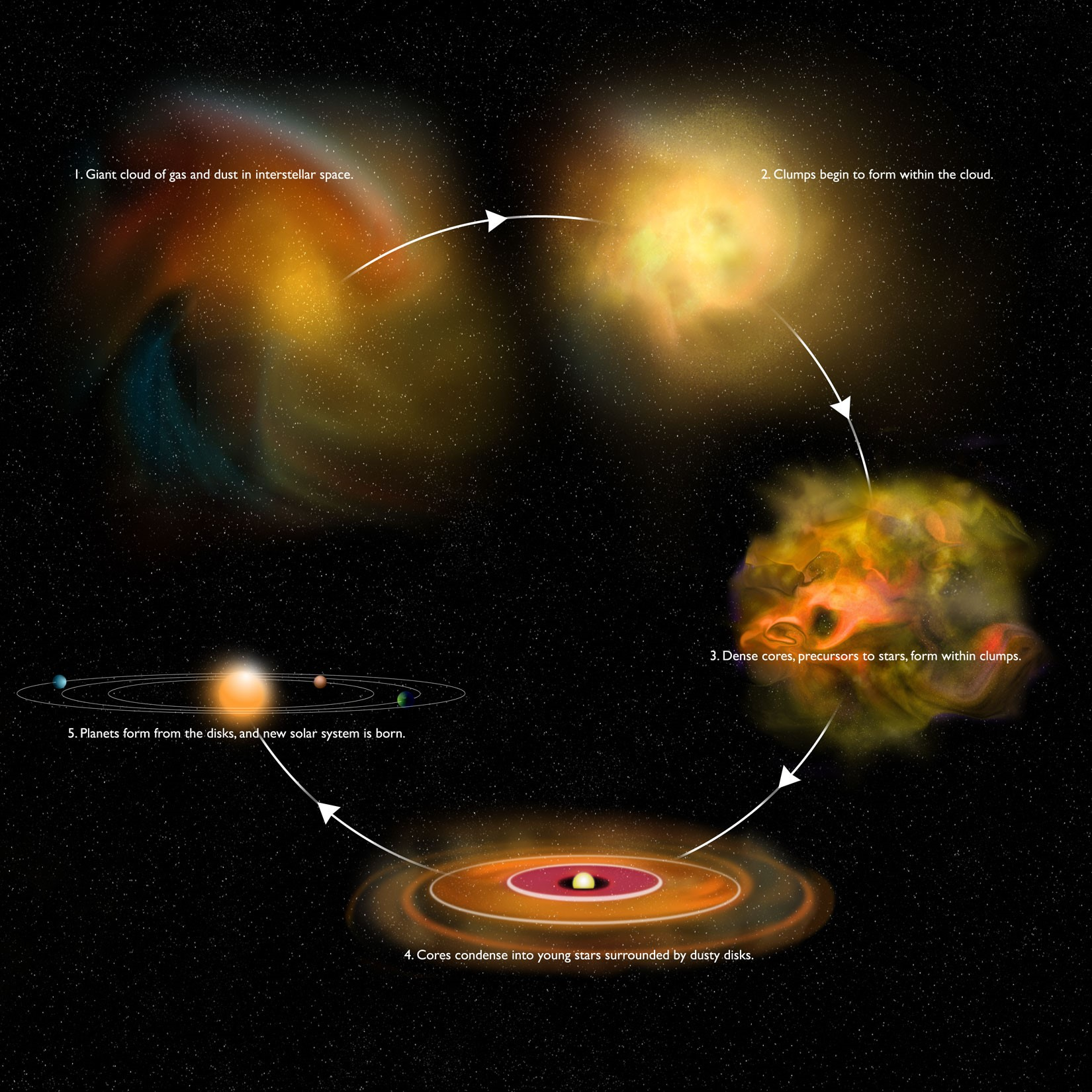 Genesis mission to the sun: Did it confirm the nebular theory of ...