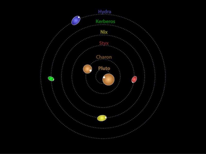 pluto u2019s moons a big surprise