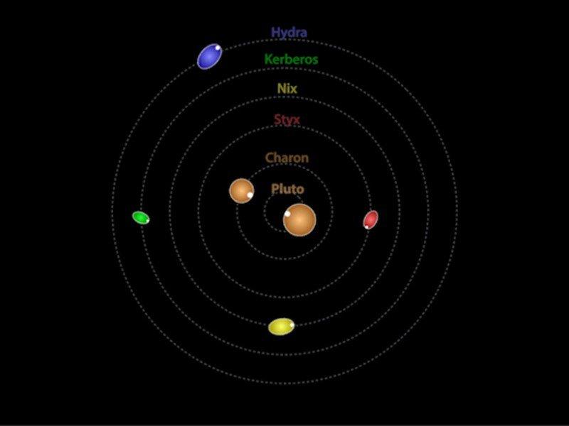 pluto u2019s moons a big surprise