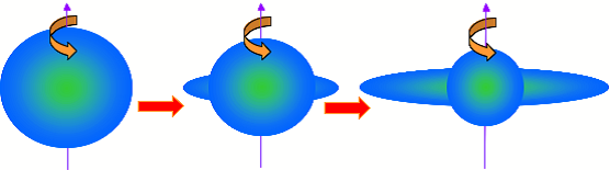 alleged disk formation