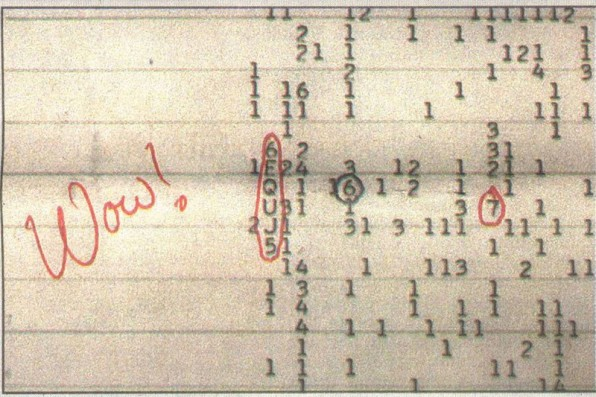 Figure 2: Astronomer Jerry Ehman wrote Wow! On the print out when he was examining many potential signals for an intelligent source.