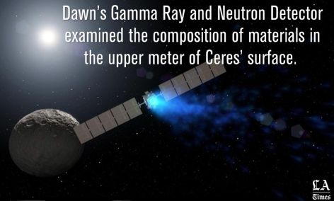 dawn-at-ceres